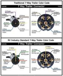 7 Blade Trailer Plug Wiring : blade, trailer, wiring, Replacing, Damaged, 7-Way, Horse, Trailer, Etrailer.com