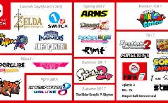 Nintendo Confirms Switch Launch Lineup Of Games