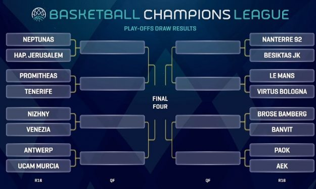 Basketball Champions League playoffs are set | Eurohoops