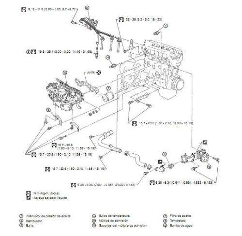 Nissan tsuru 2004 manual