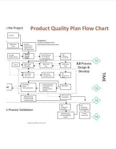 Production planning flow chart also charts examples  samples rh