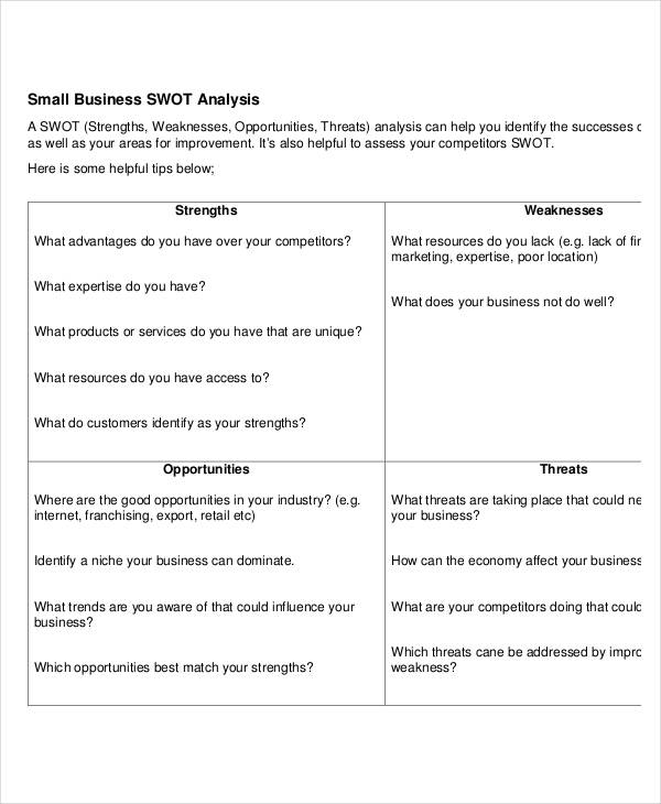 33+ SWOT Analysis Examples & Samples