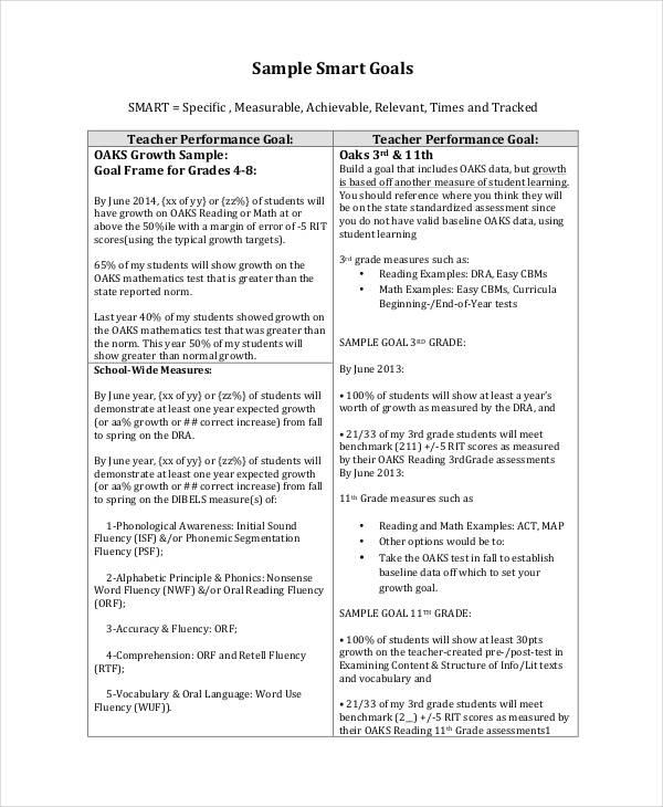 Examples Of Nursing Smart Goals - Resume Examples | Resume