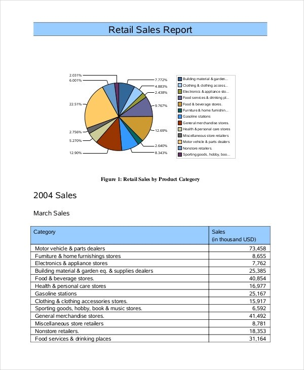 14 Sales Report Example Amp Samples PDF Word Pages Examples