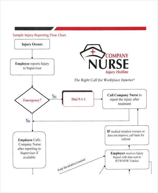 nursing workflow diagram examples mustang 3g alternator wiring clinic patient flow - nice place to get