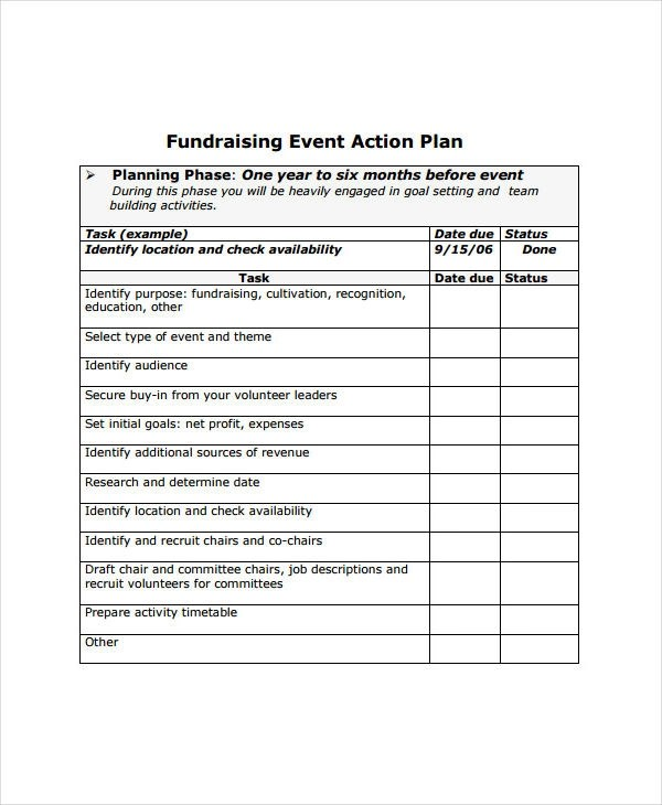 Action Plan Format Template