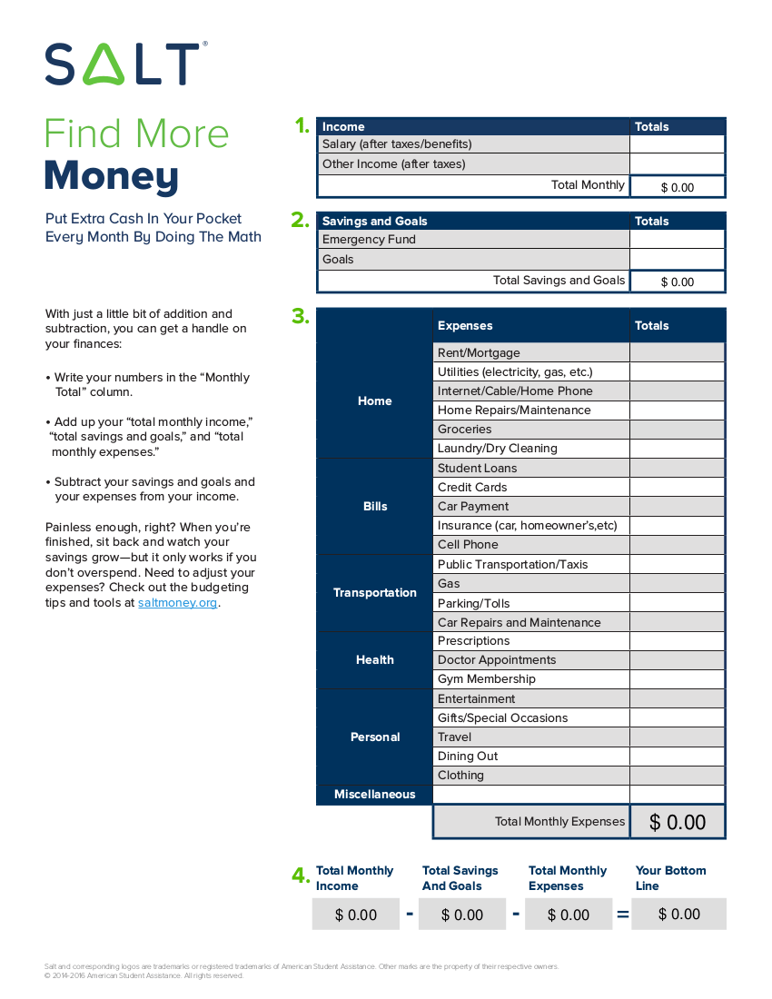 15+ Budget Worksheet Examples in PDF