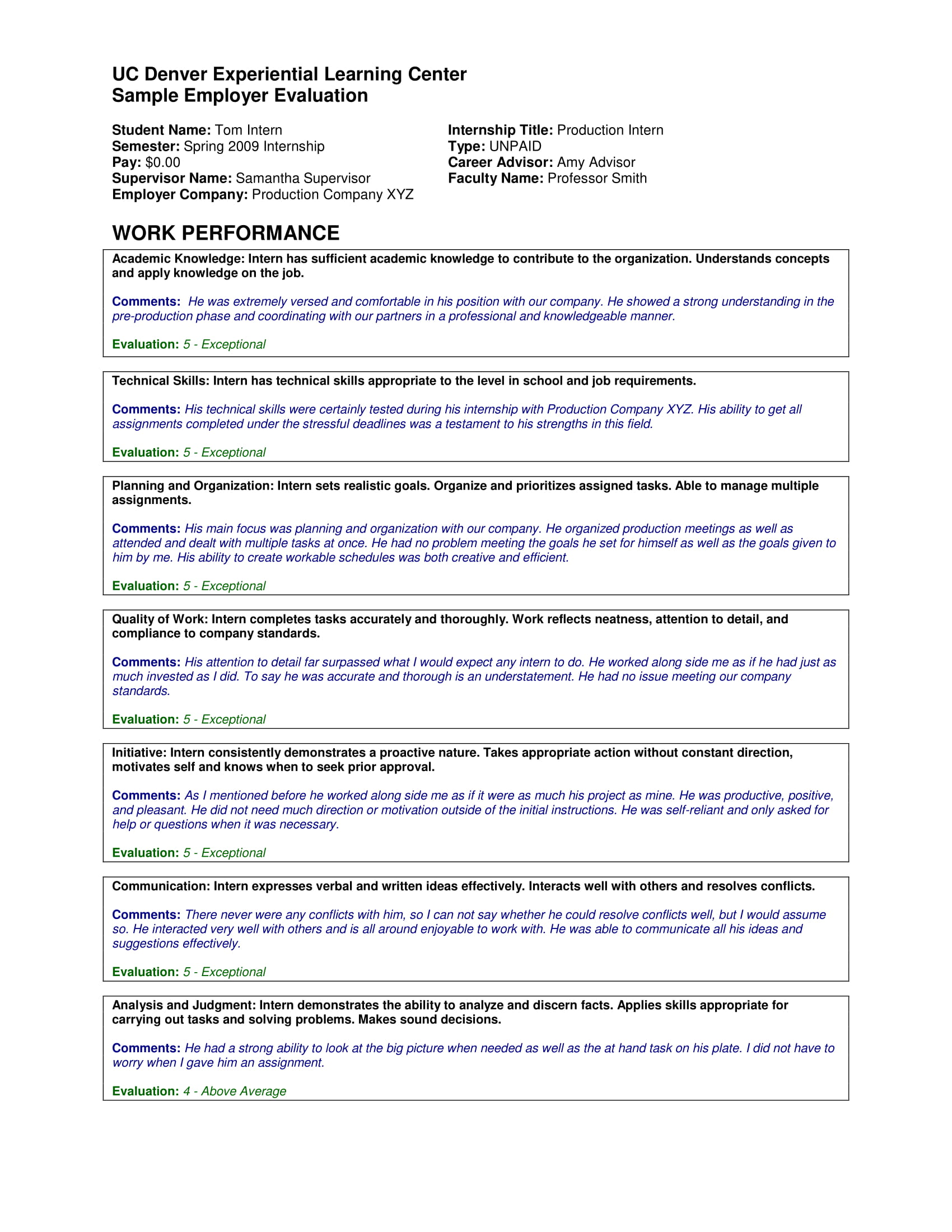 Performance Summary Examples in PDF  Examples