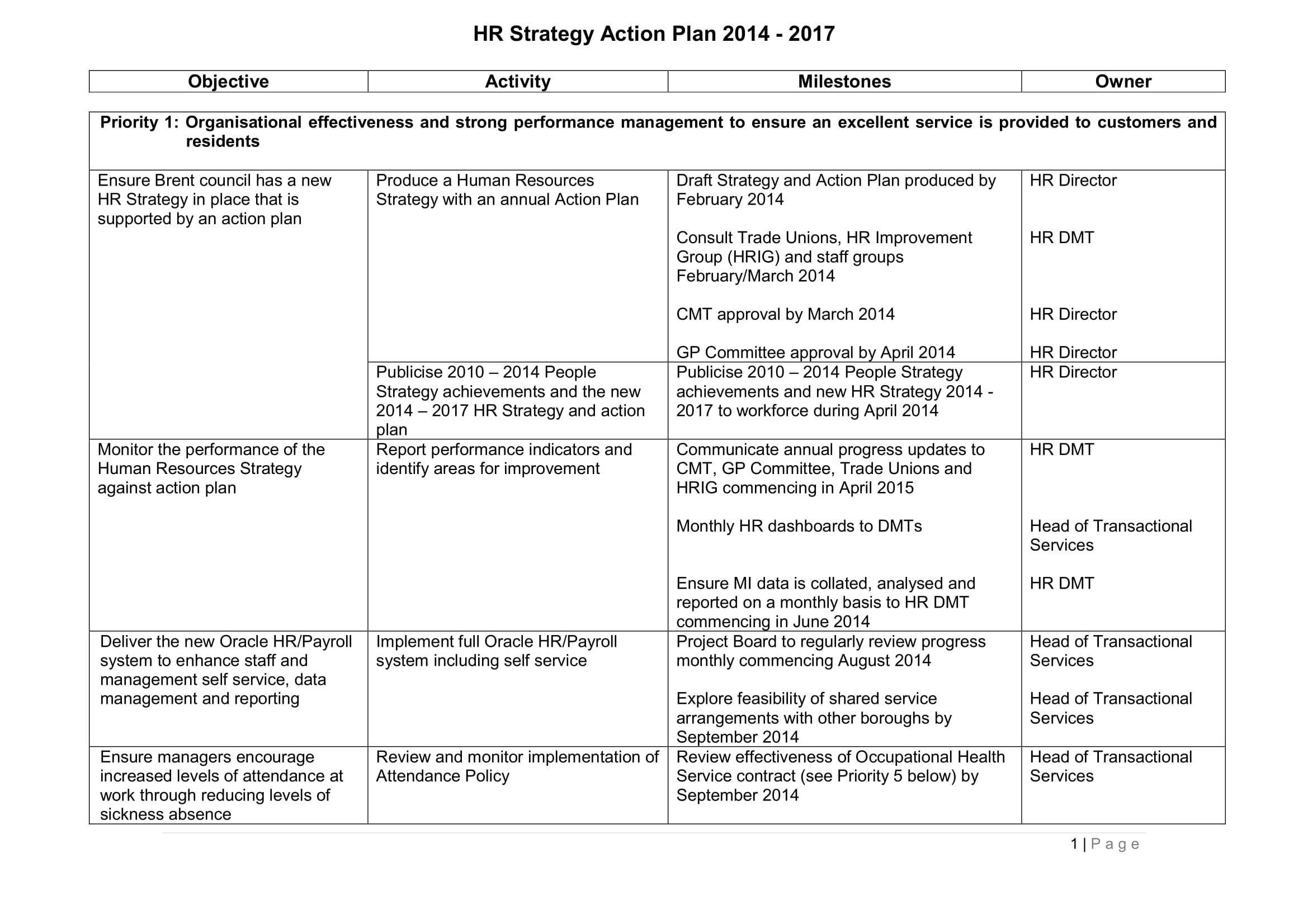 9 Human Resource Strategy Examples PDF