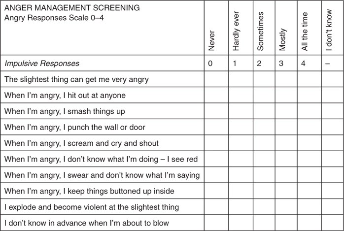 3 Counselling Questionnaire Examples PDF