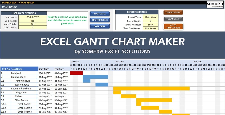 10 Gantt Chart Templates & Examples PDF