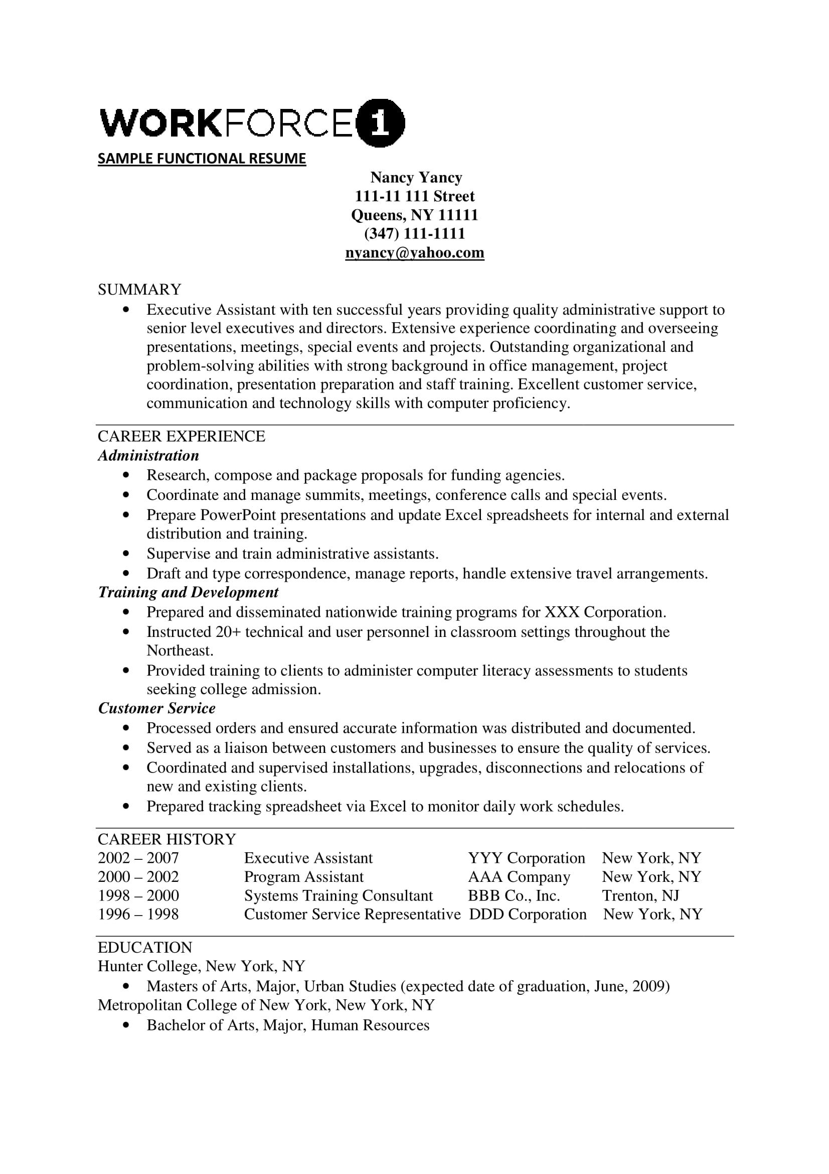 example executive summaries for accounting resumes