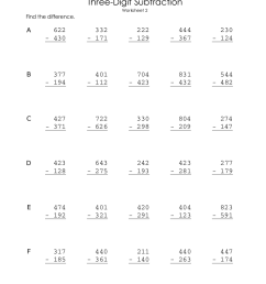 6+ Subtraction Worksheet Examples - PDF   Examples [ 1100 x 850 Pixel ]