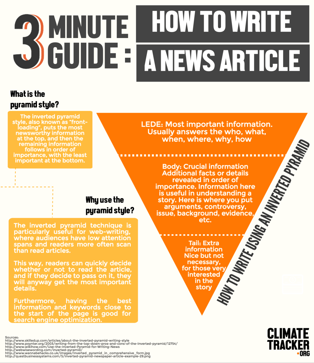 3 Minute Guide How To Write A News Article