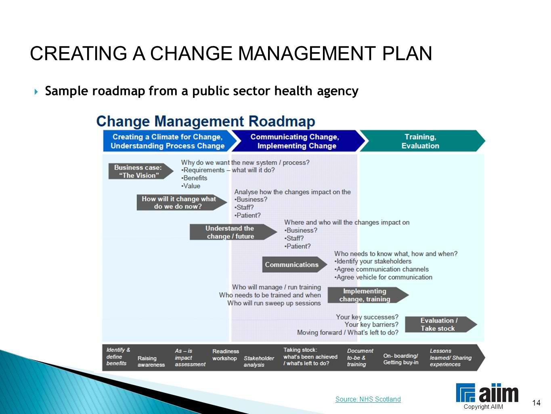 change management plans examples