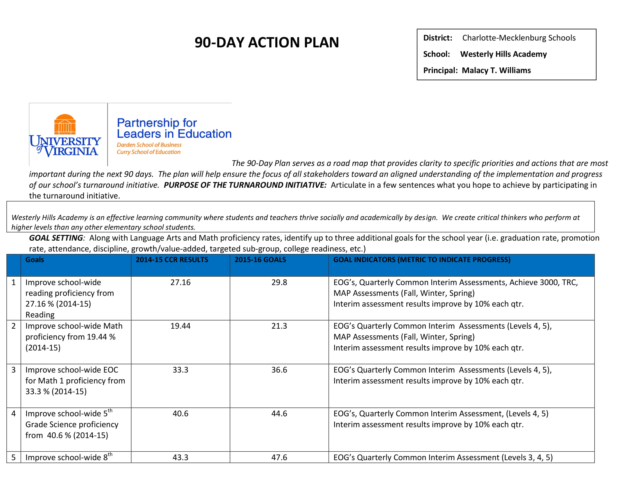 11 90 Day Action Plan Examples