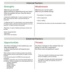 Baby Massage Chair Casters For Chairs On Carpet Uk 9+ Manager Swot Analysis Examples - Pdf