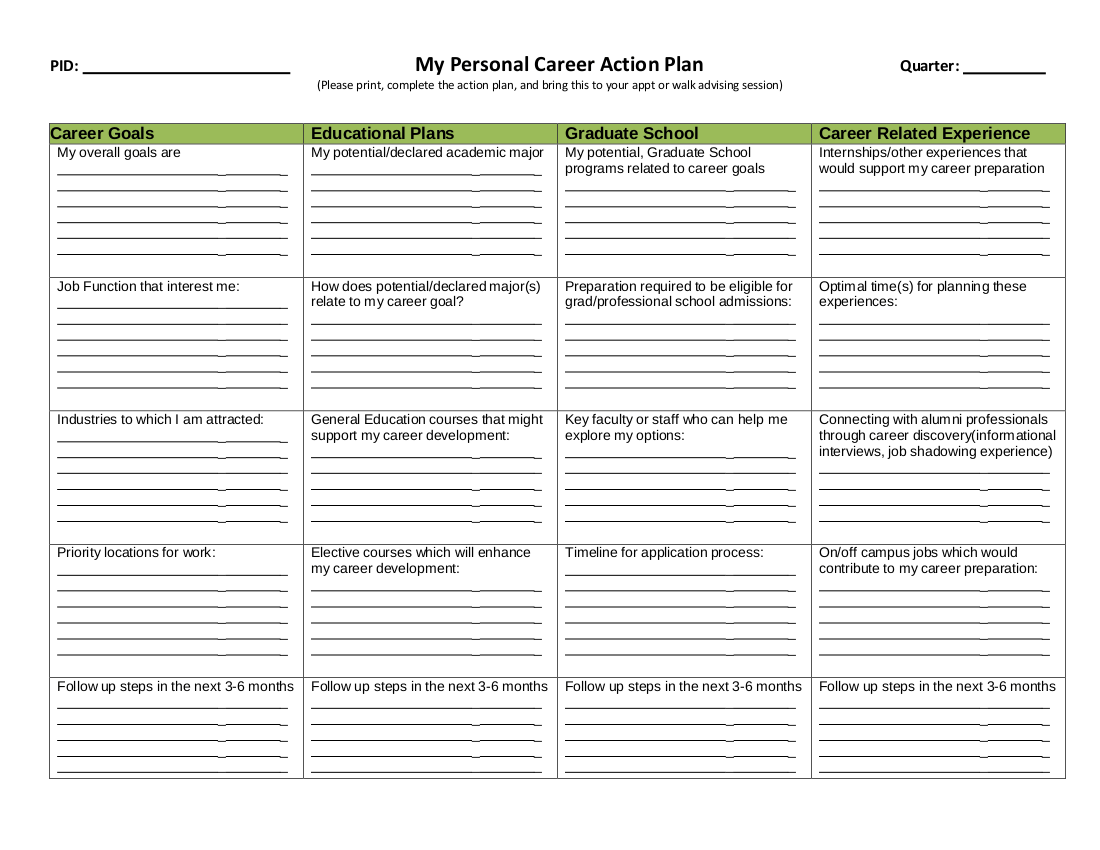 10+ Career Action Plan Examples - PDF, Word