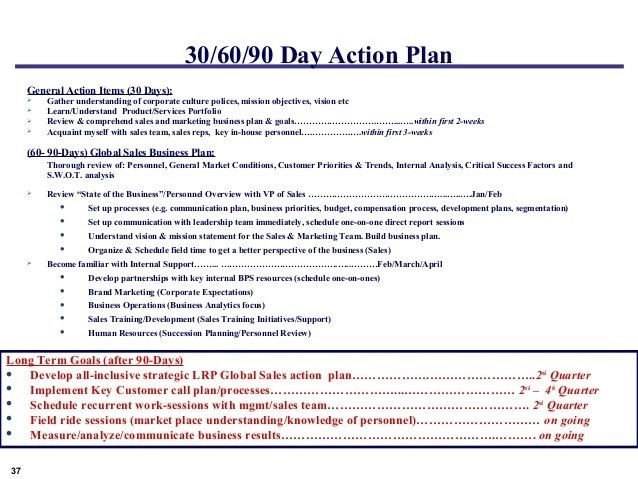 5 90Day Plan for New Managers Examples  PDF  Examples