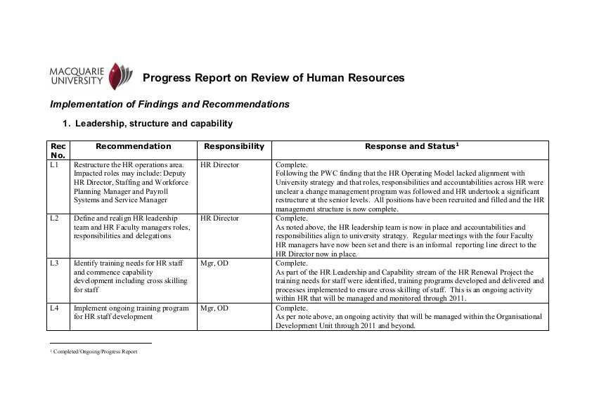 format of management report