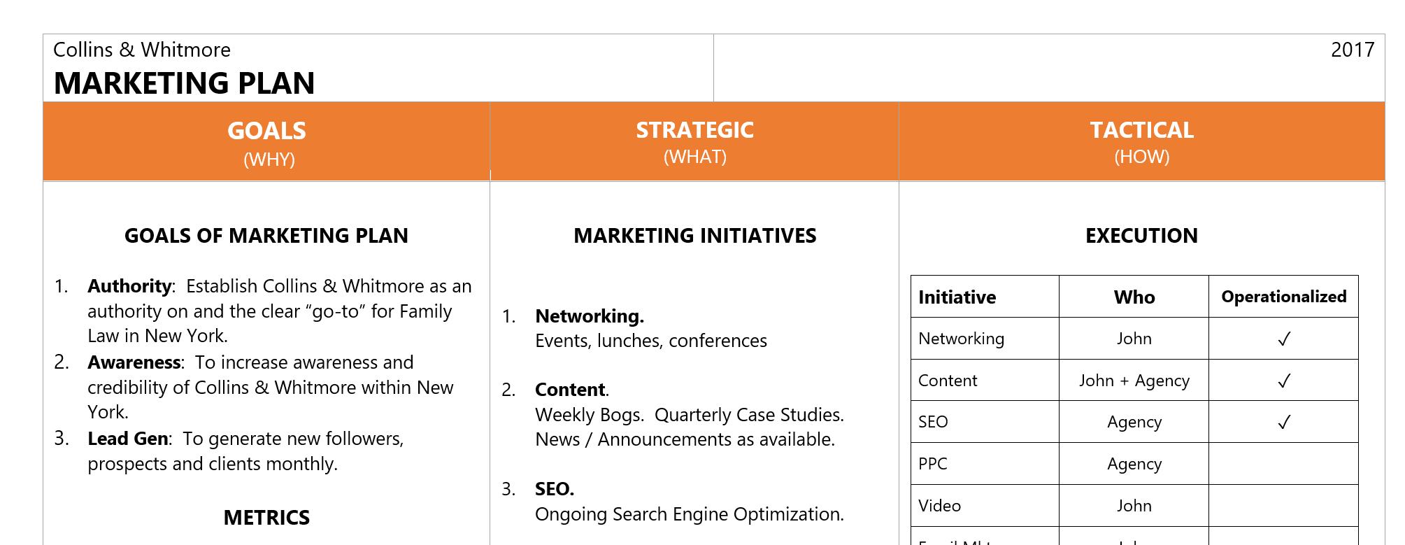 10 Law Firm Marketing Plan Examples