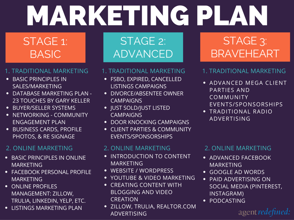 marketing strategy planner