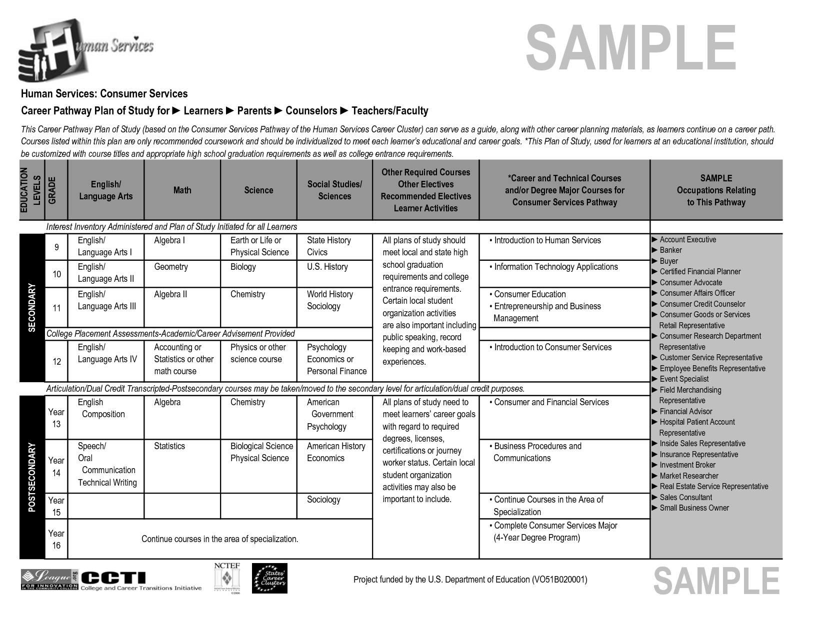 9 Apartment Marketing Plan Examples PDF