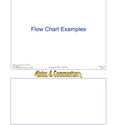 simple process flow chart example [ 1700 x 2200 Pixel ]