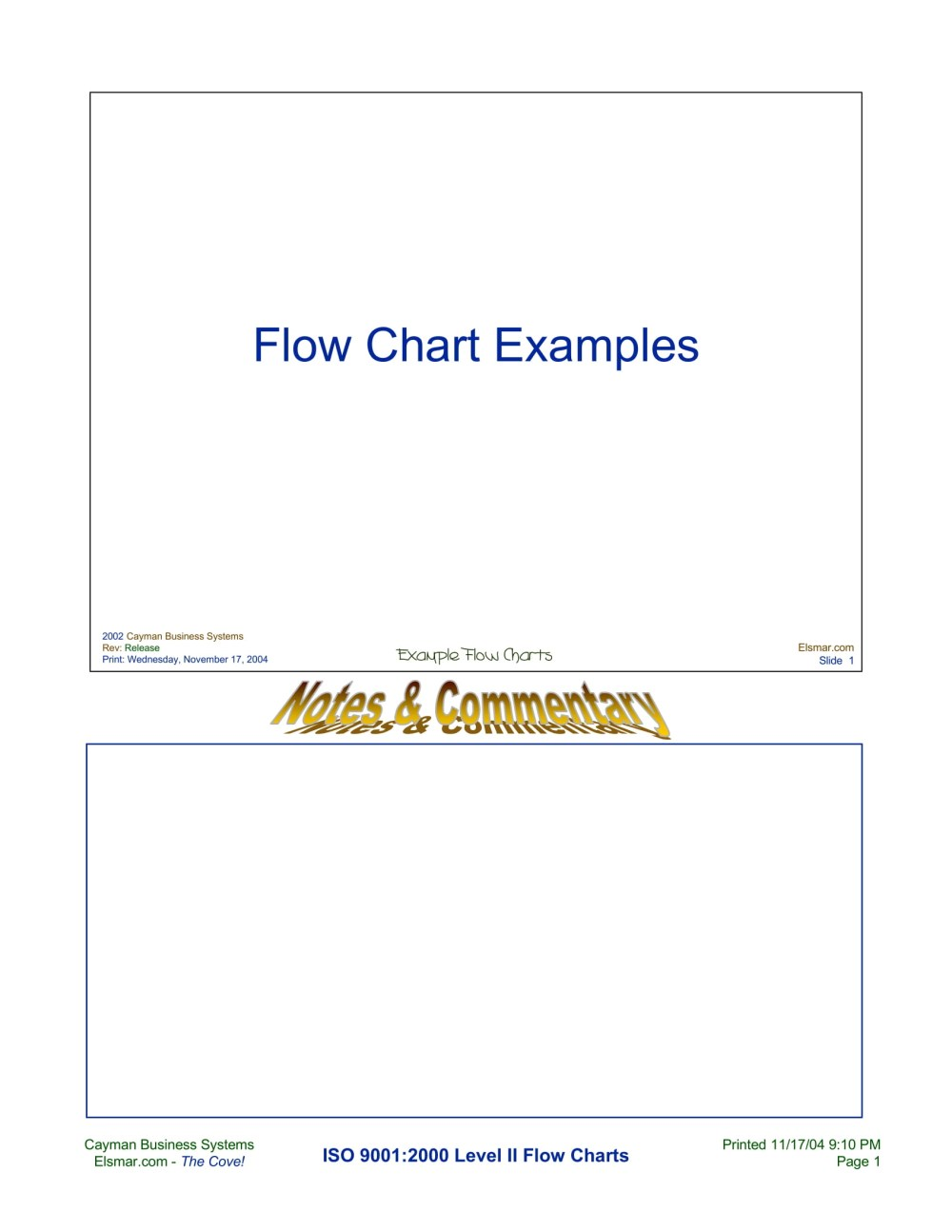 medium resolution of simple process flow chart example