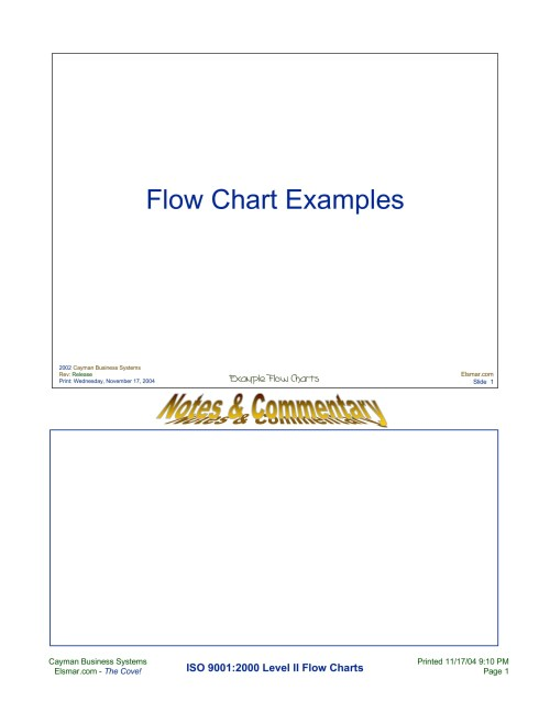 small resolution of simple process flow chart example