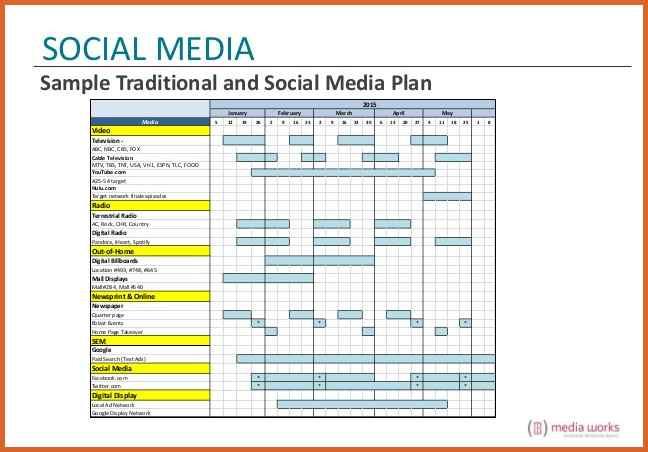 social media marketing plan pdf