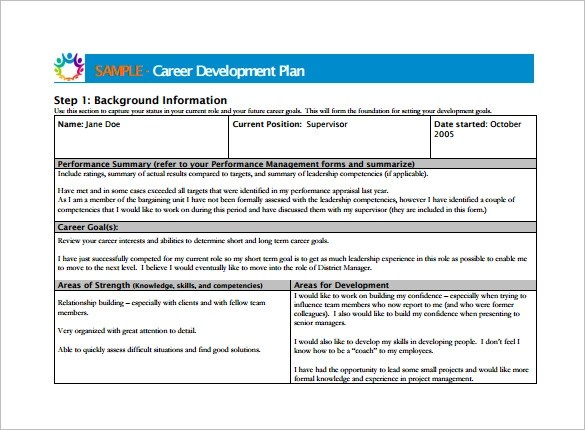 Career Development Plan Example Template Personal Intended