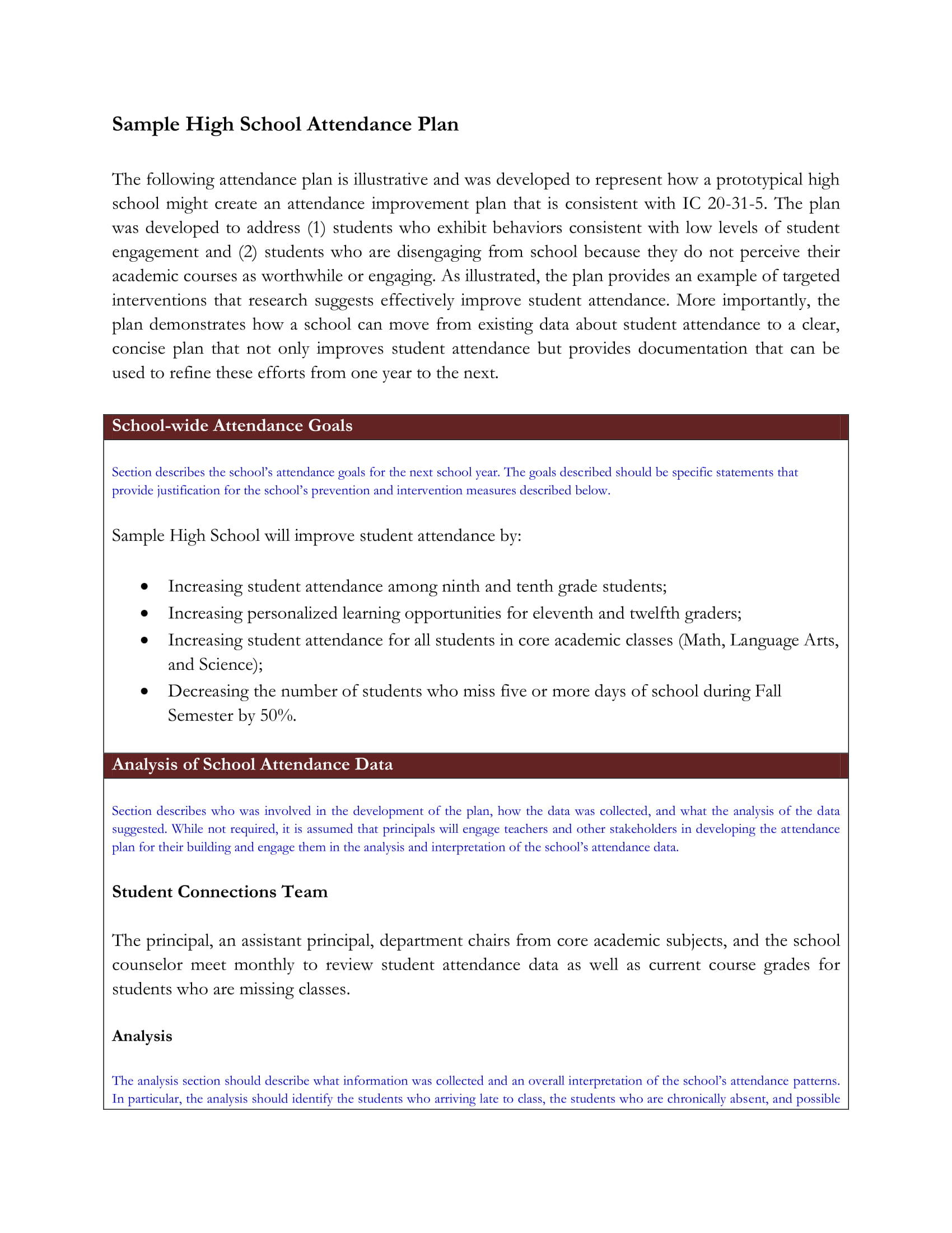 High School Student Attendance Plan Contract Template Example