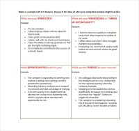 8+ Employee SWOT Analysis Examples - PDF, Word