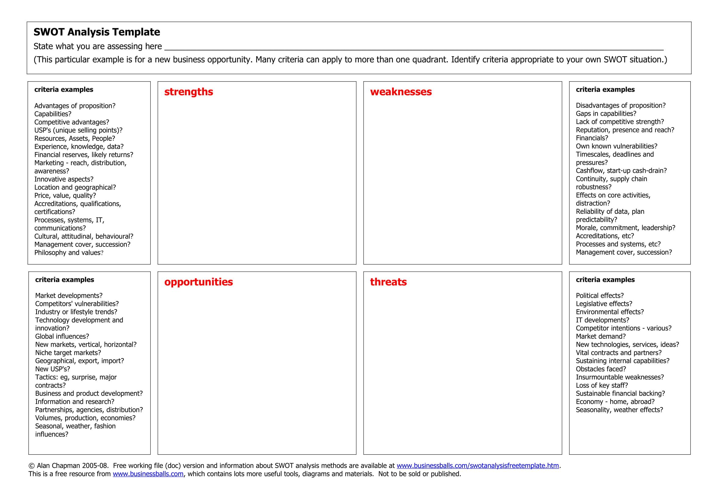 9 Swot Analysis Chart Examples Pdf
