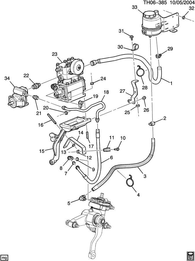 wire harness uses