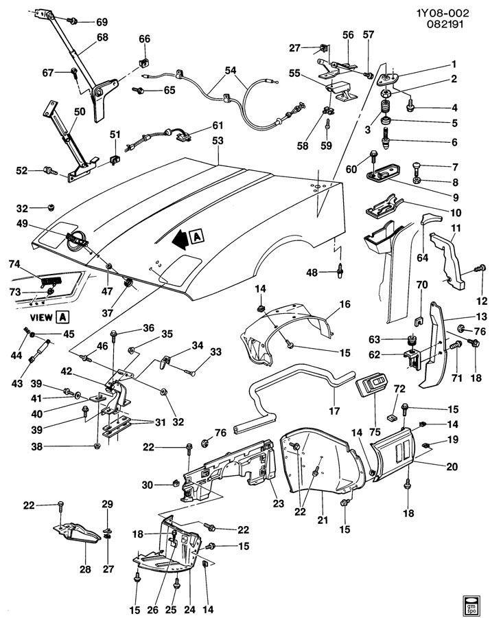 Pdf For A 1987 Corvette Manual
