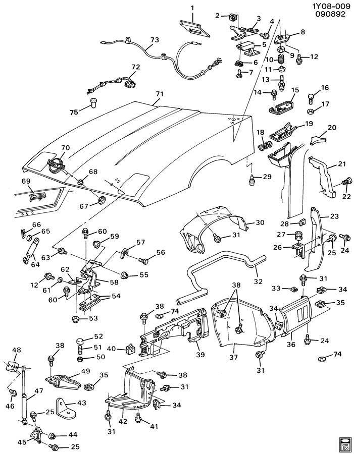1988-96 Chevy Corvette C4 Front Wheel Well Fender To Hood