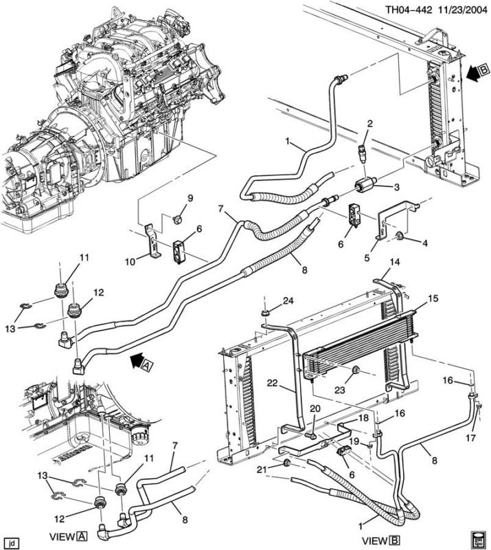 Service manual [Transmission Cooler Line 2004 Hummer H2