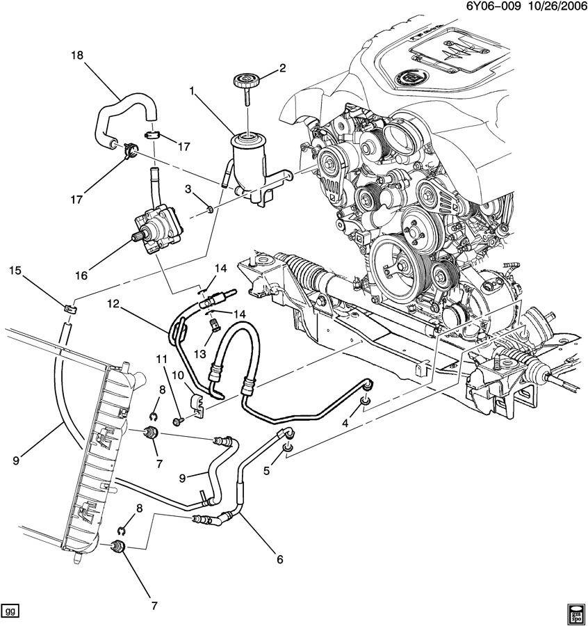 2005-2009 Cadillac XLR Power Steering Fluid Cooler Hose