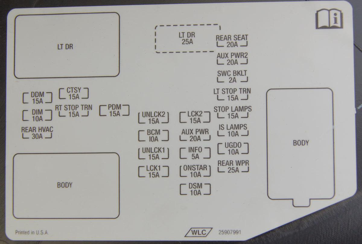 2009 Saturn Sky Mini Fuse Box Diagram