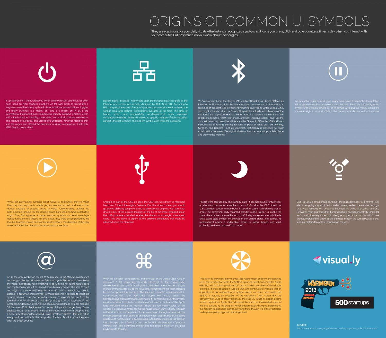 hight resolution of originsofcommonuisymbols 528e5b7bdb96a w1500 power symbol