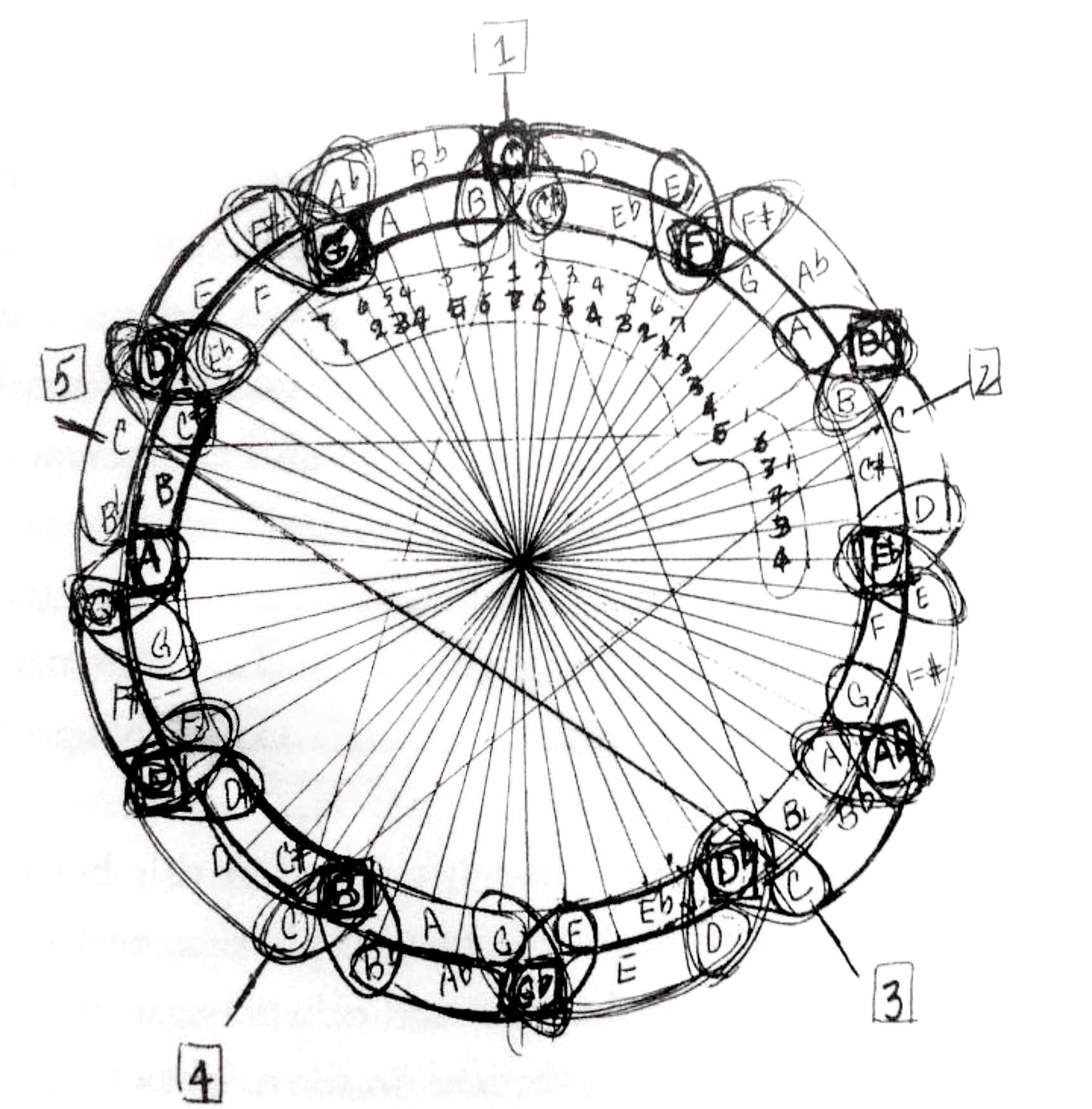 John coltranes drawing of the mathematical soul of music aleph known as the coltrane circle or