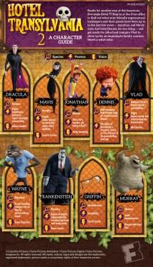 Infographic Hotel Transylvania 2 Character Guide Fandango