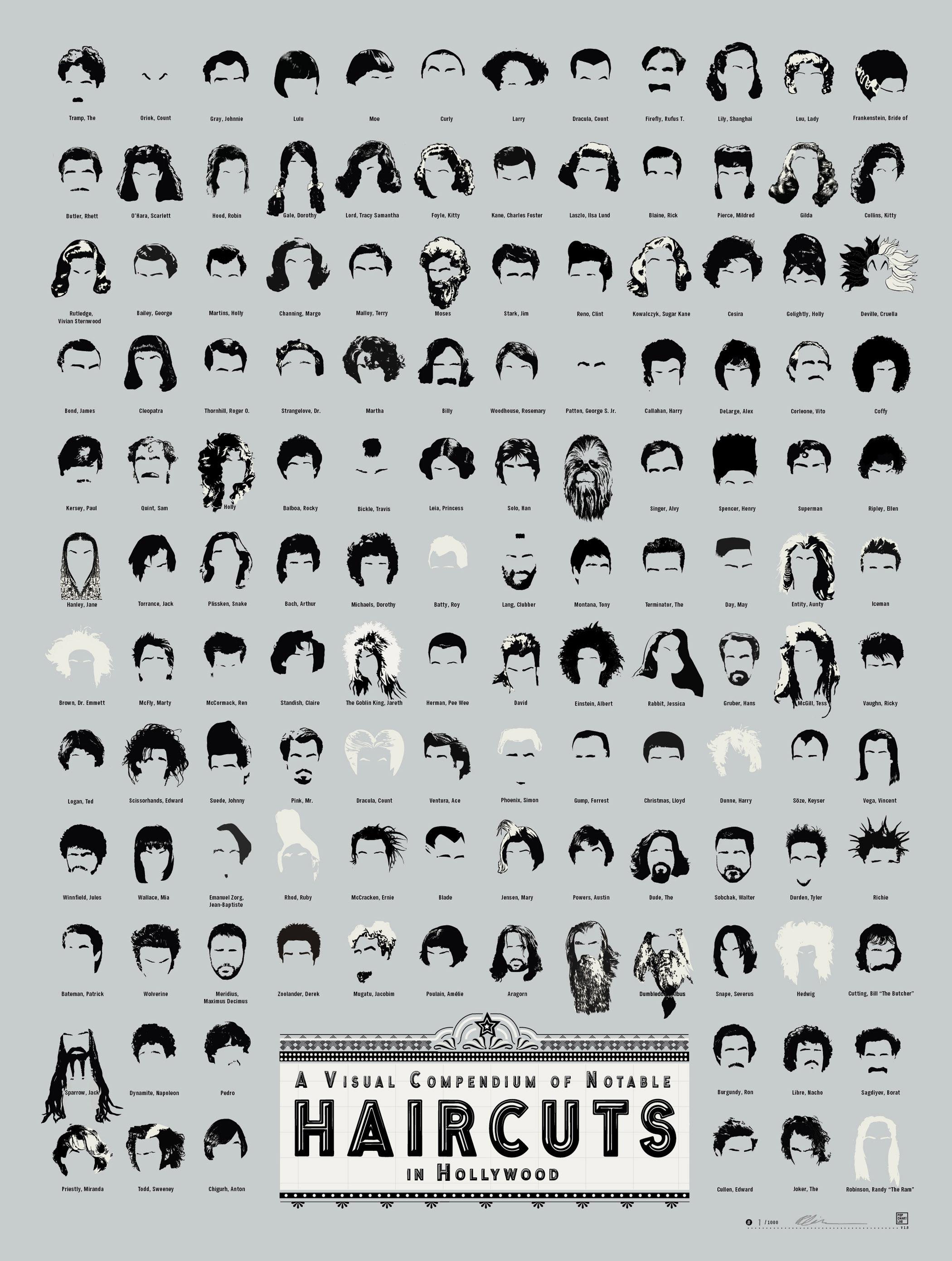 Hair Final Phase