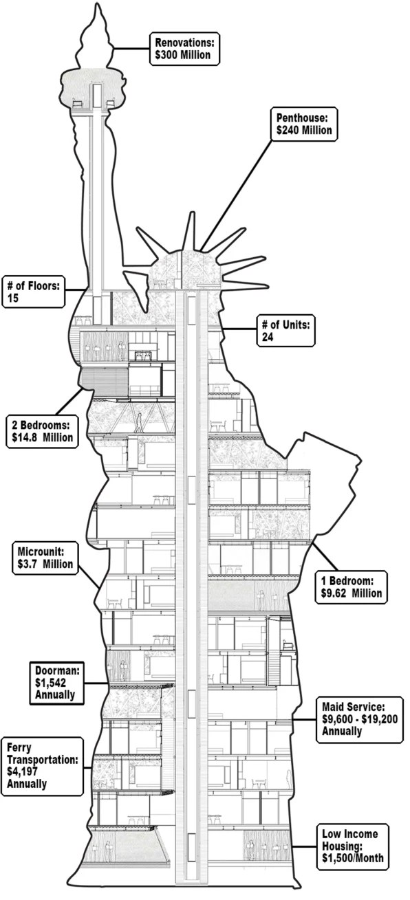 What The Statue Of Liberty Would Look Like As A $300M Condo