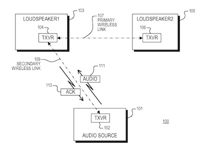 Apple Iphone Setup Original IPhone Setup Wiring Diagram