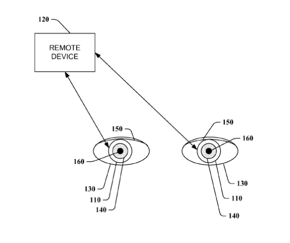 What If Google Glass Came In The Form Of A Contact Lens?