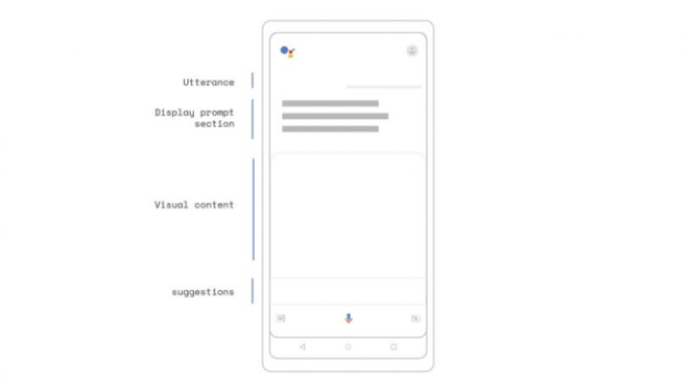 i-anatomy-Assistant-Redesign_wireframes-813x457 Google admits chatbots were a bad idea Technology