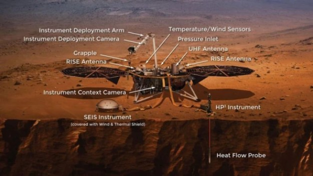 mars-insight-lander-probe-graphic-813x457 Mars's buried secrets: What NASA's InSight lander will search for inside the Red Planet Technology
